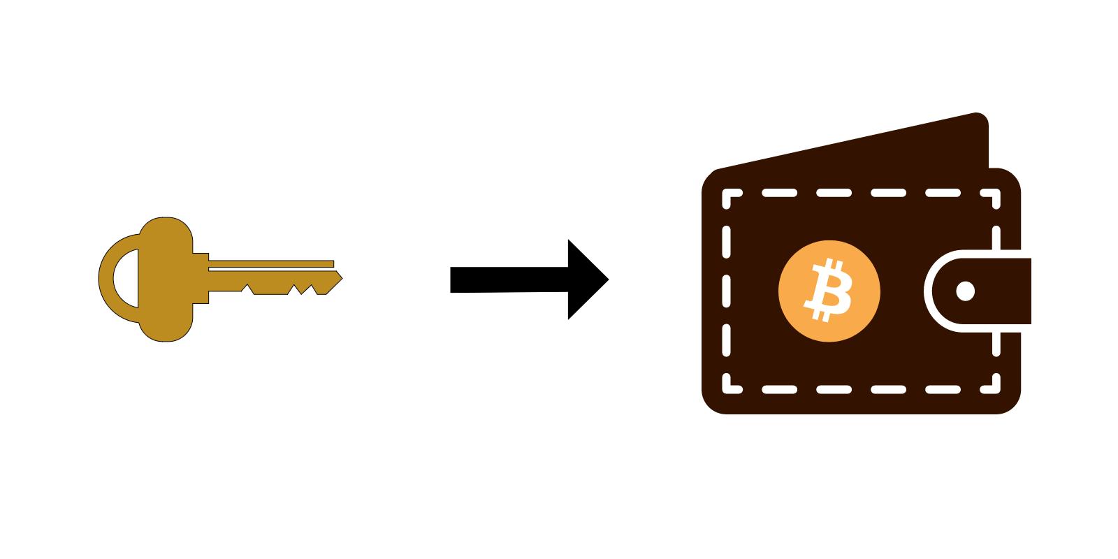 Wallet Key Tool